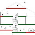 SHOB SHON surface plancher